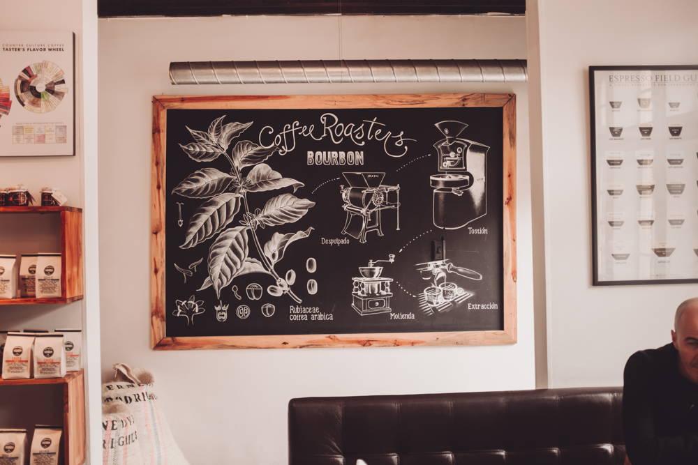 Empfehlenswertes Café in Bogotá