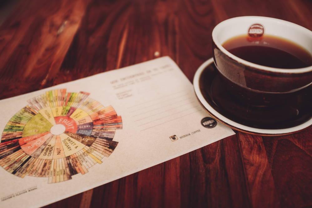 Empfehlungen für gute Cafés in Bogotá