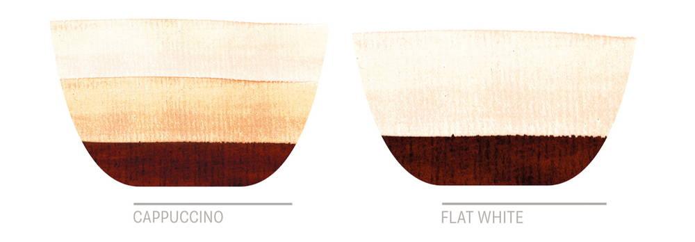 Flat White und Cappuccino